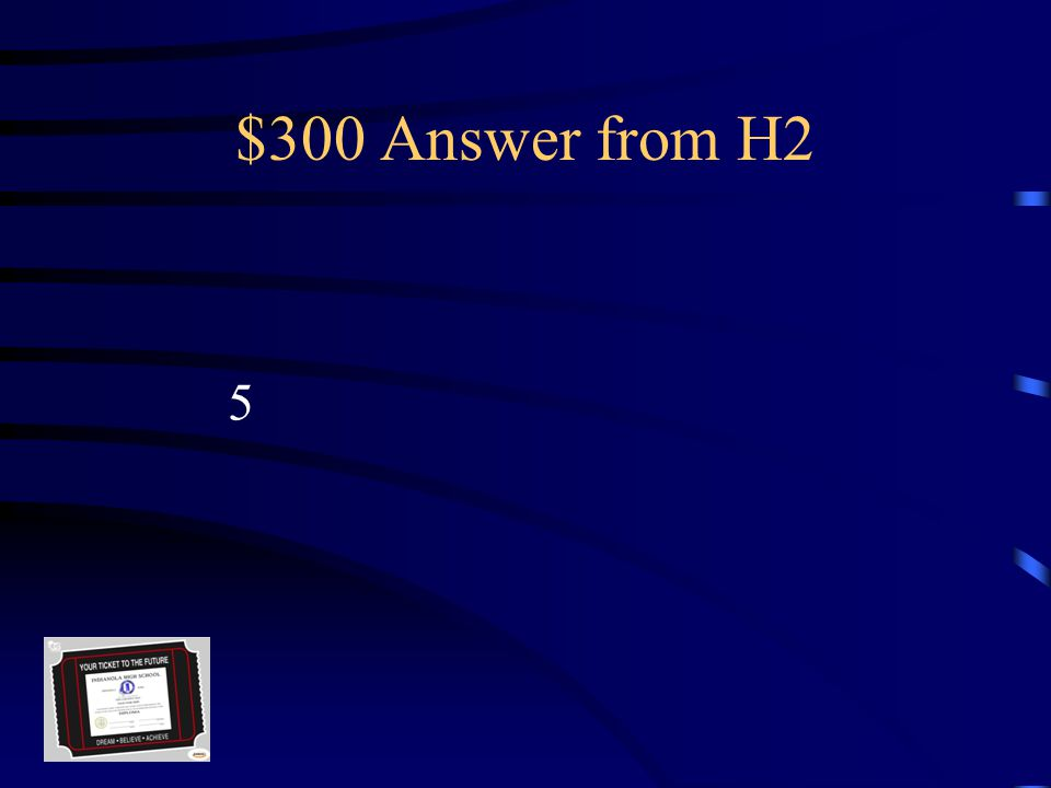 $300 Question from H2 Changing your class schedule can be done this many days into the semester.