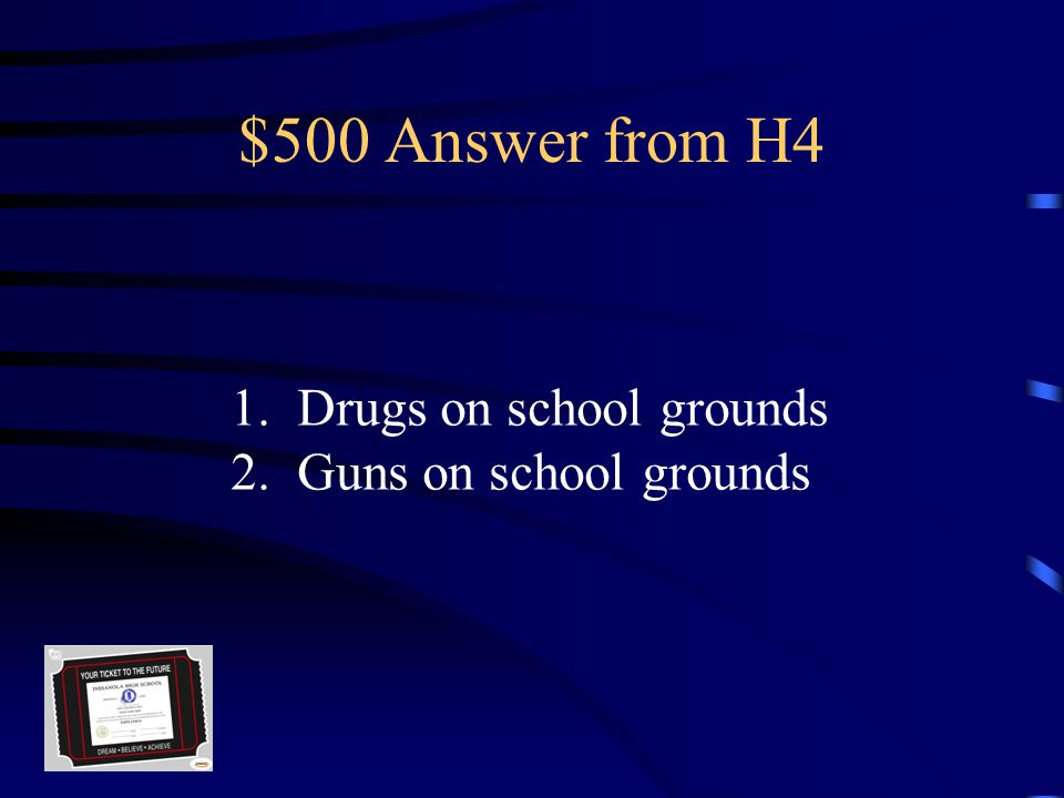 $500 Question from H4 Students are suspended and recommended for expulsion for the following two reasons.