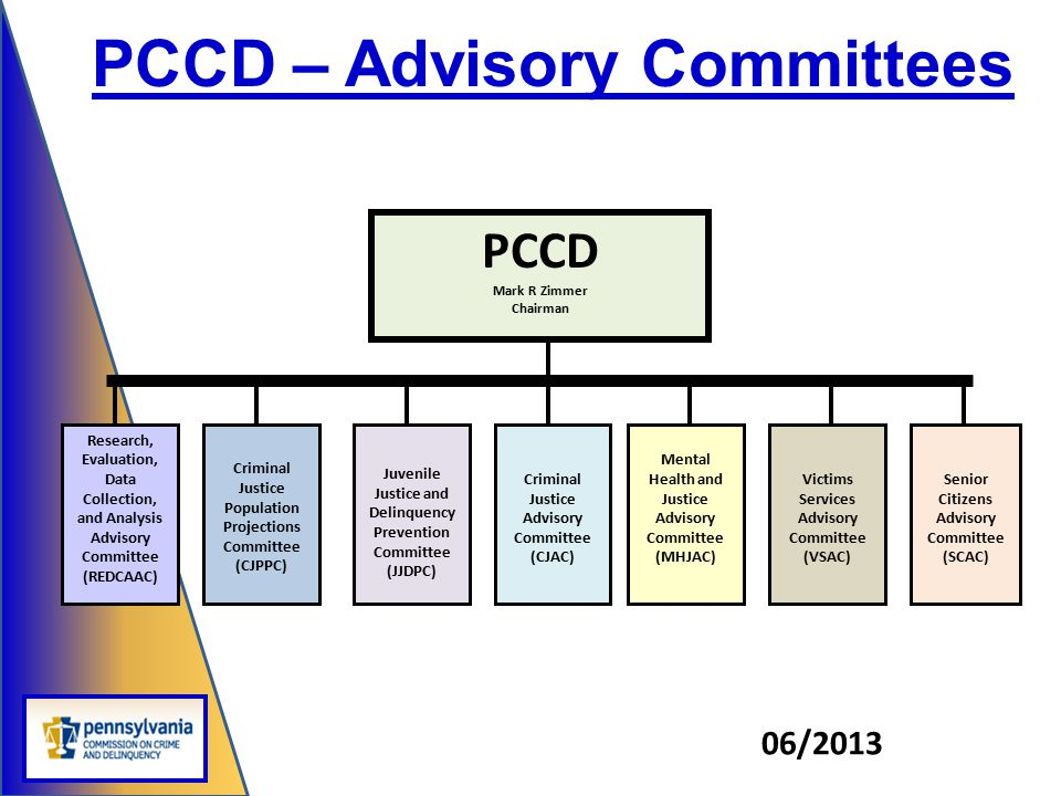 PCCD – Advisory Committees 06/2013 PCCD Mark R Zimmer Chairman Criminal Justice Population Projections Committee (CJPPC) Juvenile Justice and Delinque