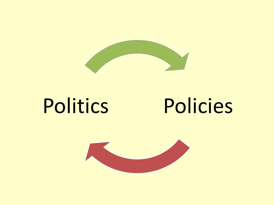 PoliciesPolitics