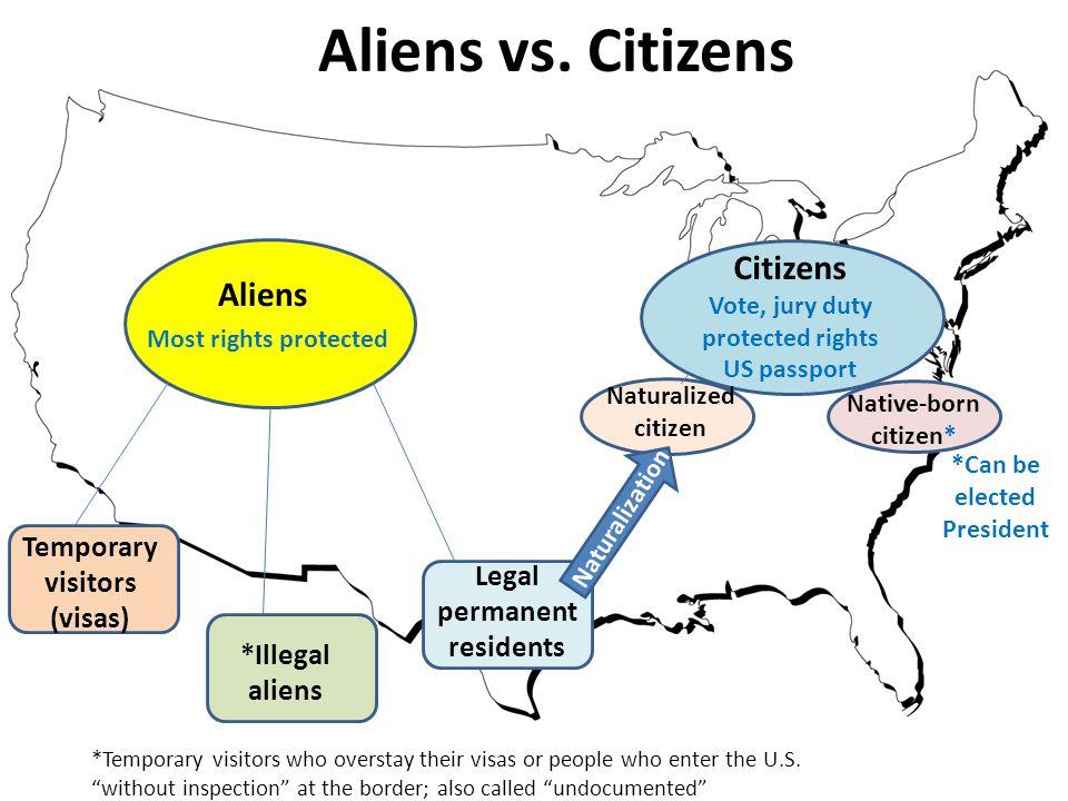Aliens vs.