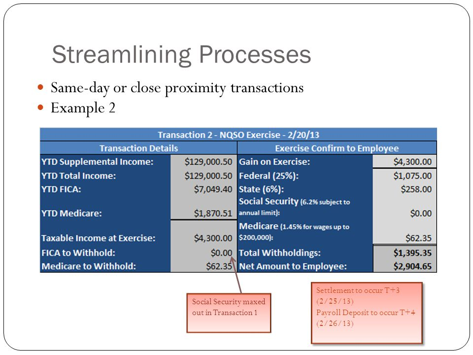 Streamlining Processes Same-day or close proximity transactions Example 2 Social Security maxed out in Transaction 1 Settlement to occur T+3 (2/25/13)