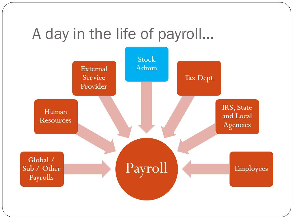 A day in the life of stock admin… Stock Admin Securities Exchange Commission Legal / Compliance Human Resources External Service Provider Payroll – U.S.