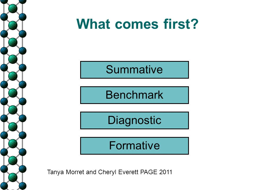 What comes first? Benchmark Formative Summative Diagnostic Tanya Morret and Cheryl Everett PAGE 2011