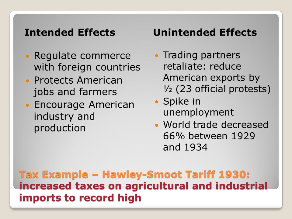 Tax Example – Hawley-Smoot Tariff 1930: increased taxes on agricultural and industrial imports to record high Intended EffectsUnintended Effects Regulate commerce with foreign countries Protects American jobs and farmers Encourage American industry and production Trading partners retaliate: reduce American exports by ½ (23 official protests) Spike in unemployment World trade decreased 66% between 1929 and 1934