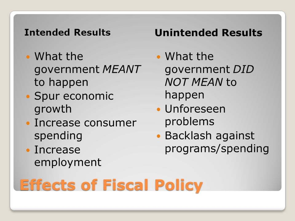 Effects of Fiscal Policy Intended Results Unintended Results What the government MEANT to happen Spur economic growth Increase consumer spending Incre