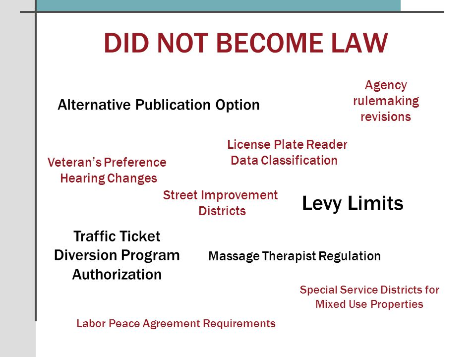 DID NOT BECOME LAW Alternative Publication Option Veteran's Preference Hearing Changes Traffic Ticket Diversion Program Authorization License Plate Reader Data Classification Massage Therapist Regulation Labor Peace Agreement Requirements Special Service Districts for Mixed Use Properties Levy Limits Street Improvement Districts Agency rulemaking revisions