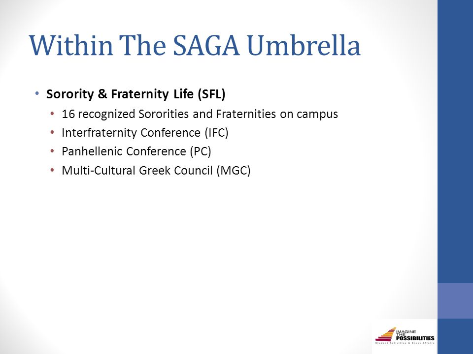 Within The SAGA Umbrella Sorority & Fraternity Life (SFL) 16 recognized Sororities and Fraternities on campus Interfraternity Conference (IFC) Panhellenic Conference (PC) Multi-Cultural Greek Council (MGC)
