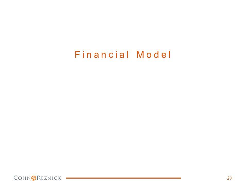 Financial Model 20