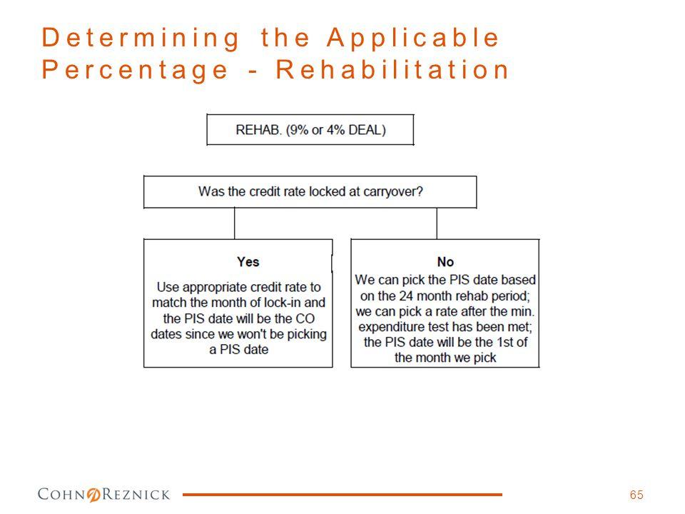 Determining the Applicable Percentage - Rehabilitation 65