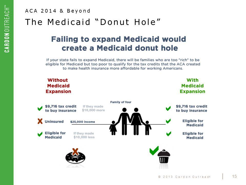 © 2013 Cardon Outreach | 15 The Medicaid Donut Hole ACA 2014 & Beyond