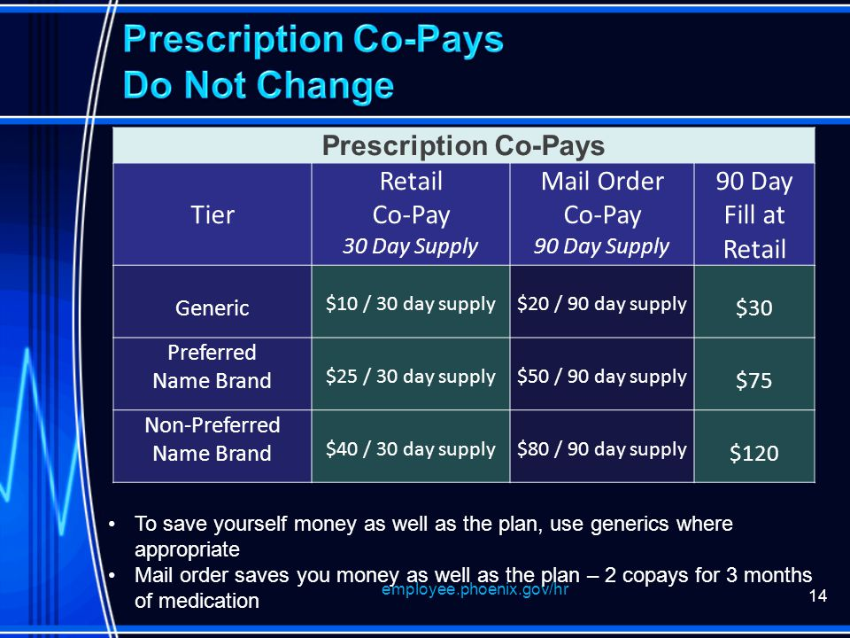 Prescription Co-Pays Tier Retail Co-Pay 30 Day Supply Mail Order Co-Pay 90 Day Supply 90 Day Fill at Retail Generic $10 / 30 day supply$20 / 90 day supply $30 Preferred Name Brand $25 / 30 day supply$50 / 90 day supply $75 Non-Preferred Name Brand $40 / 30 day supply$80 / 90 day supply $120 employee.phoenix.gov/hr 14 To save yourself money as well as the plan, use generics where appropriate Mail order saves you money as well as the plan – 2 copays for 3 months of medication