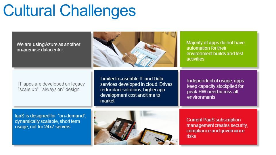 Cultural Challenges 3 We are using Azure as another on-premise datacenter.