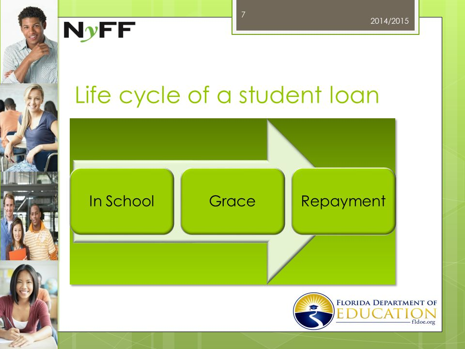 Life cycle of a student loan 2014/2015 7