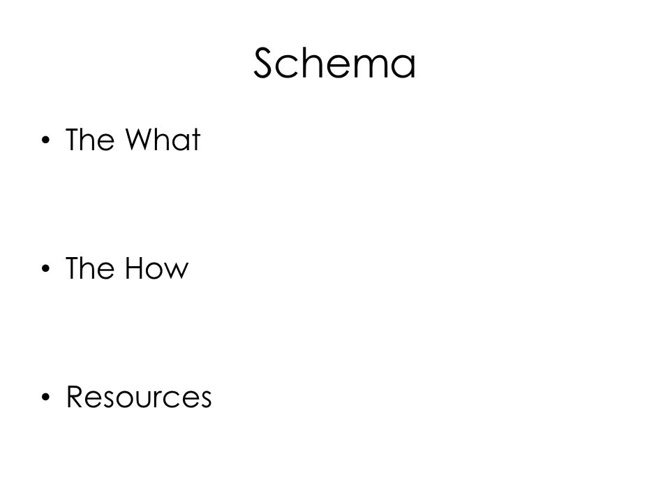 Schema The What The How Resources