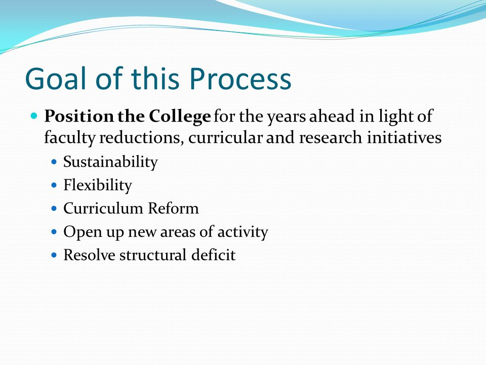 Goal of this Process Position the College for the years ahead in light of faculty reductions, curricular and research initiatives Sustainability Flexibility Curriculum Reform Open up new areas of activity Resolve structural deficit