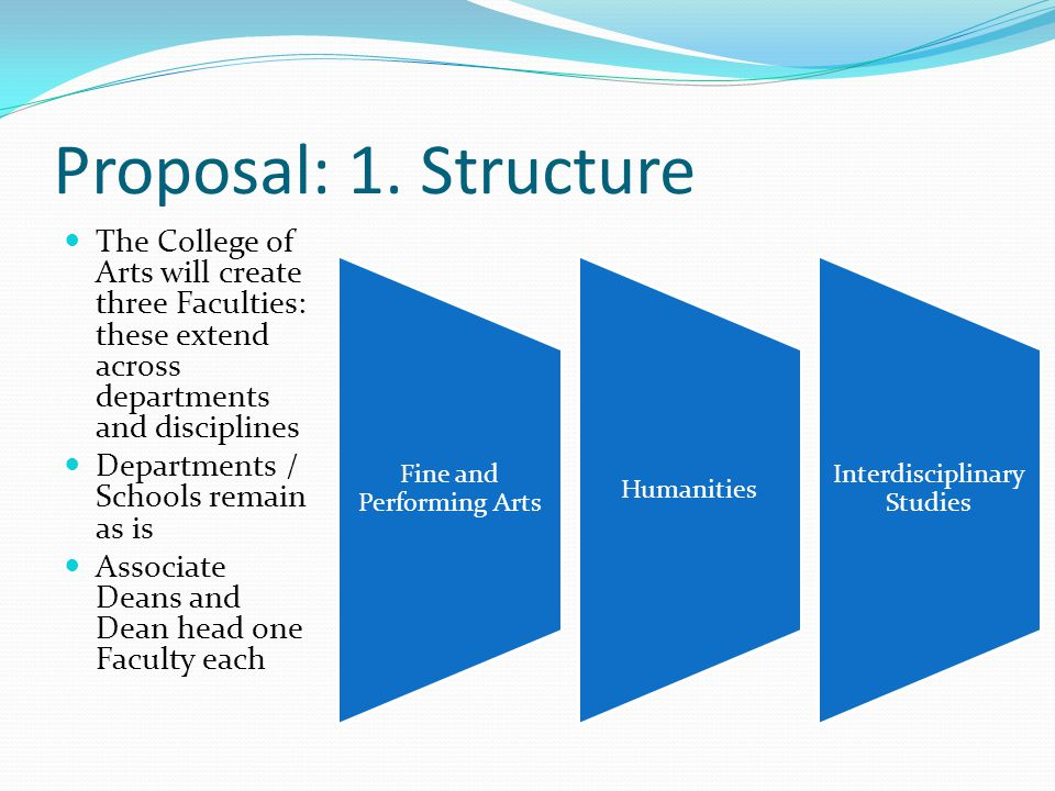 Proposal: 1. Structure The College of Arts will create three Faculties: these extend across departments and disciplines Departments / Schools remain a
