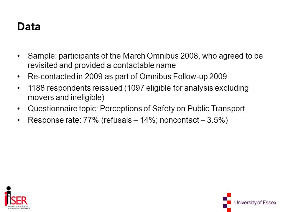 Data Sample: participants of the March Omnibus 2008, who agreed to be revisited and provided a contactable name Re-contacted in 2009 as part of Omnibus Follow-up 2009 1188 respondents reissued (1097 eligible for analysis excluding movers and ineligible) Questionnaire topic: Perceptions of Safety on Public Transport Response rate: 77% (refusals – 14%; noncontact – 3.5%)