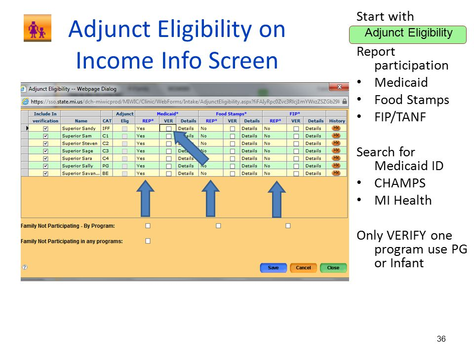 Adjunct Eligibility on Income Info Screen Start with Report participation Medicaid Food Stamps FIP/TANF Search for Medicaid ID CHAMPS MI Health Only V
