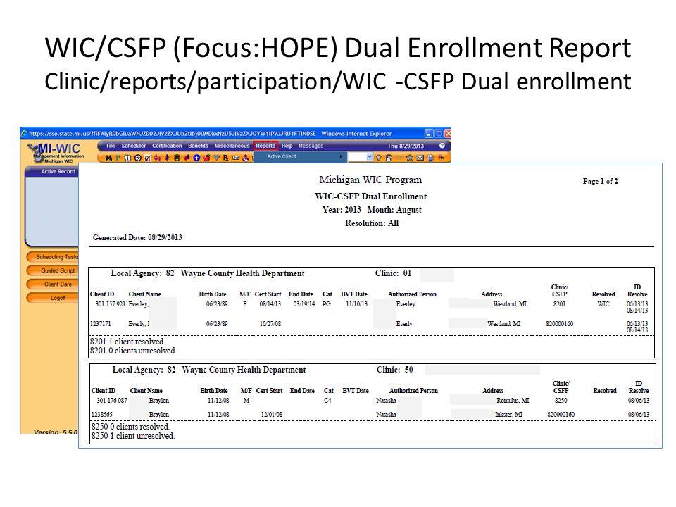 WIC/CSFP (Focus:HOPE) Dual Enrollment Report Clinic/reports/participation/WIC -CSFP Dual enrollment