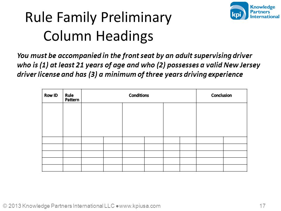 © 2013 Knowledge Partners International LLC ●www.kpiusa.com 17 Rule Family Preliminary Column Headings You must be accompanied in the front seat by an