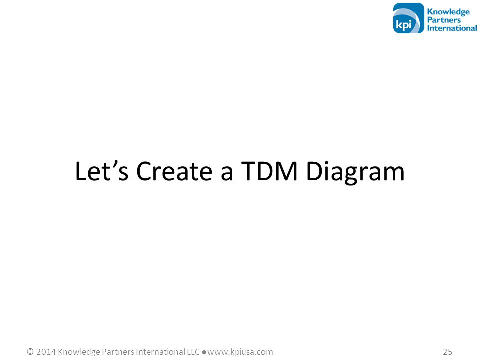 © 2014 Knowledge Partners International LLC ●www.kpiusa.com 25 Let's Create a TDM Diagram