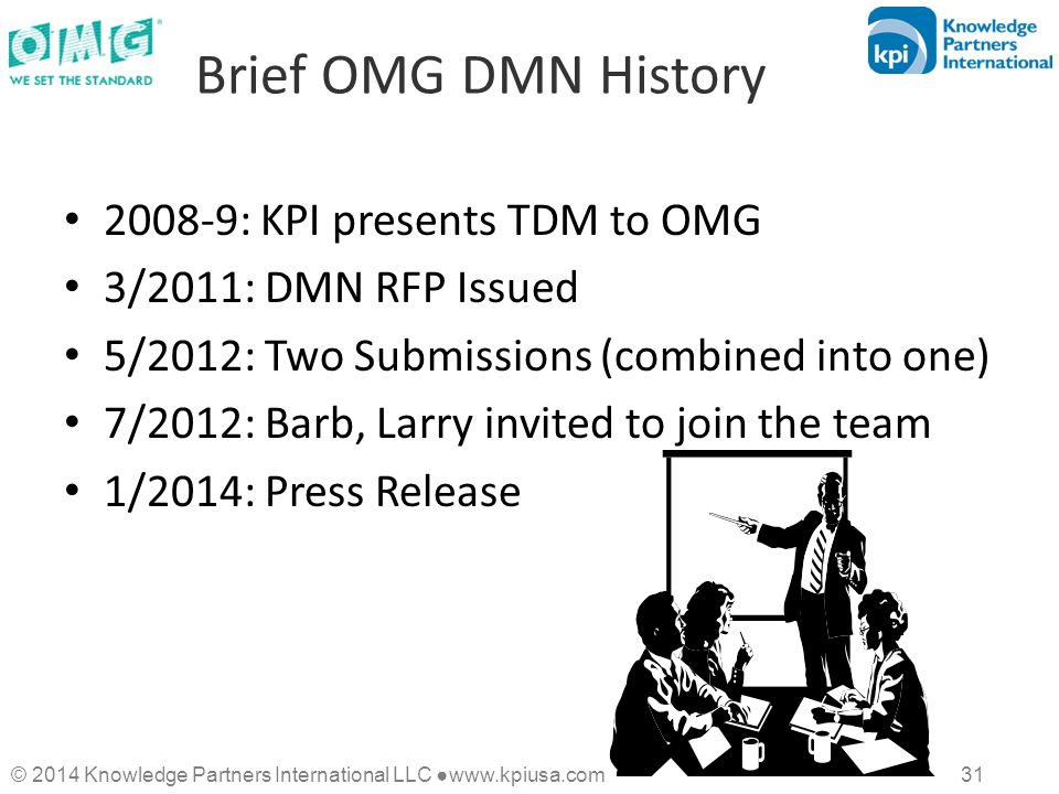 © 2014 Knowledge Partners International LLC ●www.kpiusa.com 31 Brief OMG DMN History 2008-9: KPI presents TDM to OMG 3/2011: DMN RFP Issued 5/2012: Tw