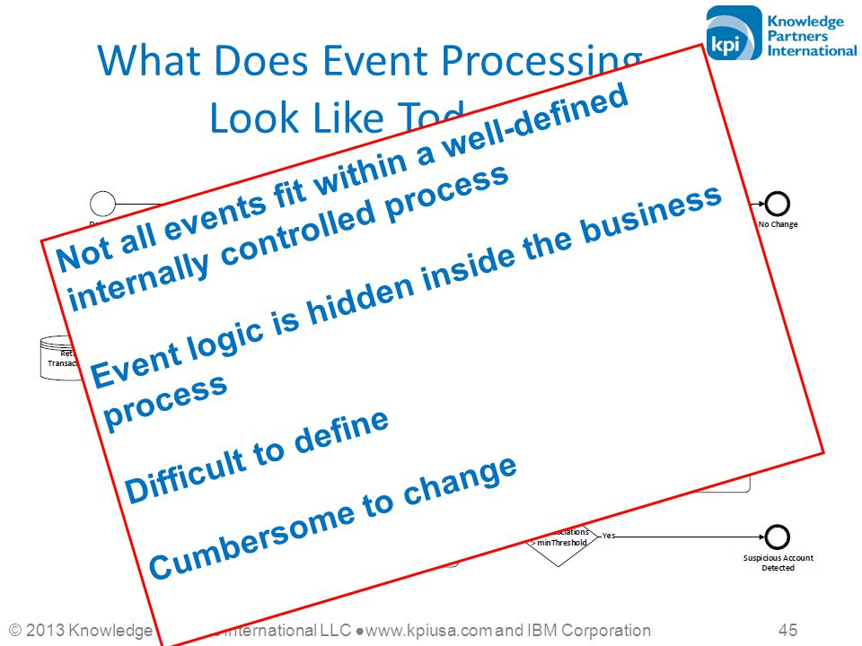 © 2013 Knowledge Partners International LLC ●www.kpiusa.com and IBM Corporation 45 What Does Event Processing Look Like Today? Not all events fit with
