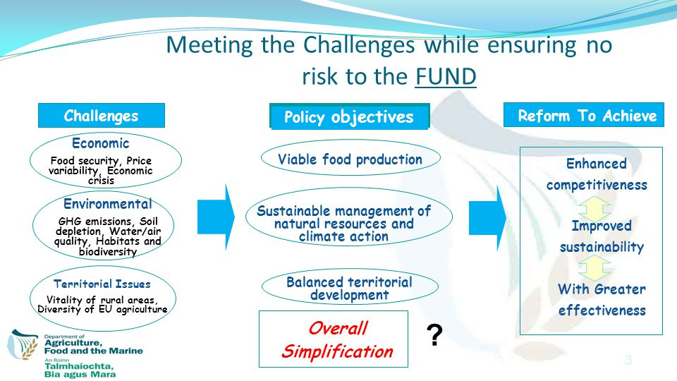 3 Meeting the Challenges while ensuring no risk to the FUND Challenges Environmental GHG emissions, Soil depletion, Water/air quality, Habitats and bi