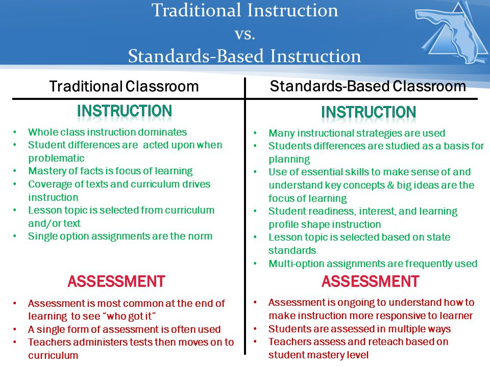 Traditional Instruction vs. Standards-Based Instruction Traditional Classroom Standards-Based Classroom Whole class instruction dominates Student diff