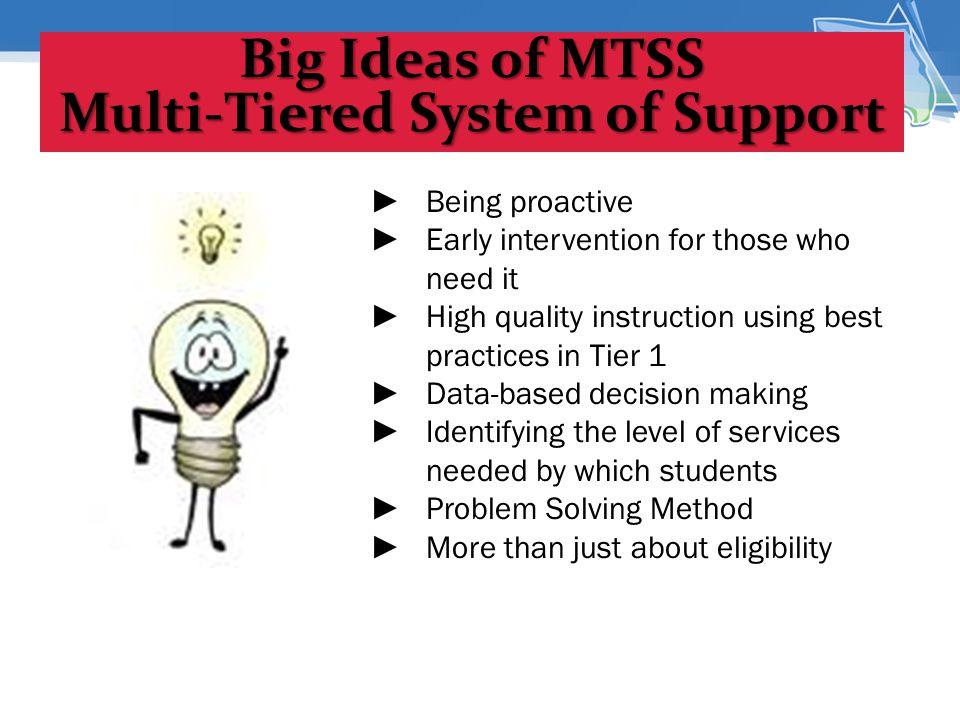 How to Find Behavior Site… MTSS Web Site – Resource Links – Polk County Behavior Or Google: : Polk Elementary PBS