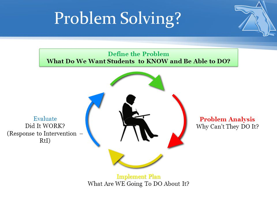Problem Solving. Define the Problem What Do We Want Students to KNOW and Be Able to DO.