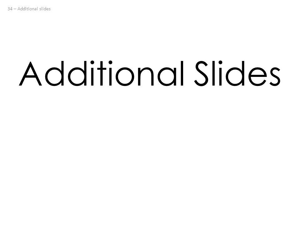 Additional Slides 34 – Additional slides