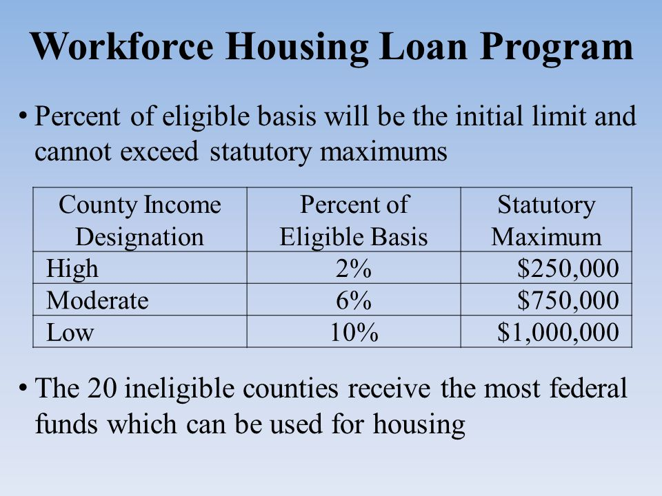 Workforce Housing Loan Program Percent of eligible basis will be the initial limit and cannot exceed statutory maximums The 20 ineligible counties receive the most federal funds which can be used for housing County Income Designation Percent of Eligible Basis Statutory Maximum High2%$250,000 Moderate6%$750,000 Low10%$1,000,000