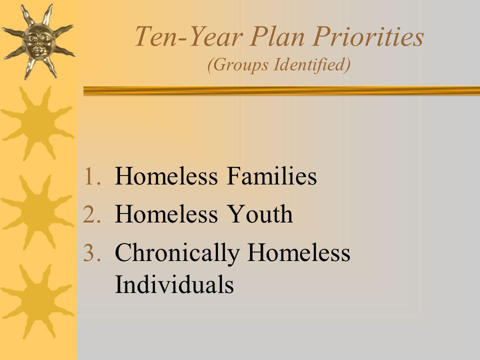 Ten-Year Plan Priorities (Groups Identified) 1.Homeless Families 2.