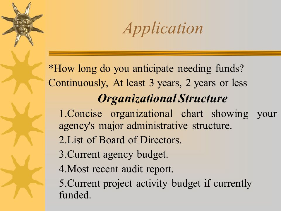 Application *How long do you anticipate needing funds.