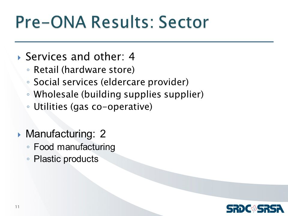  Services and other: 4 ◦ Retail (hardware store) ◦ Social services (eldercare provider) ◦ Wholesale (building supplies supplier) ◦ Utilities (gas co-operative)  Manufacturing: 2 ◦ Food manufacturing ◦ Plastic products 11