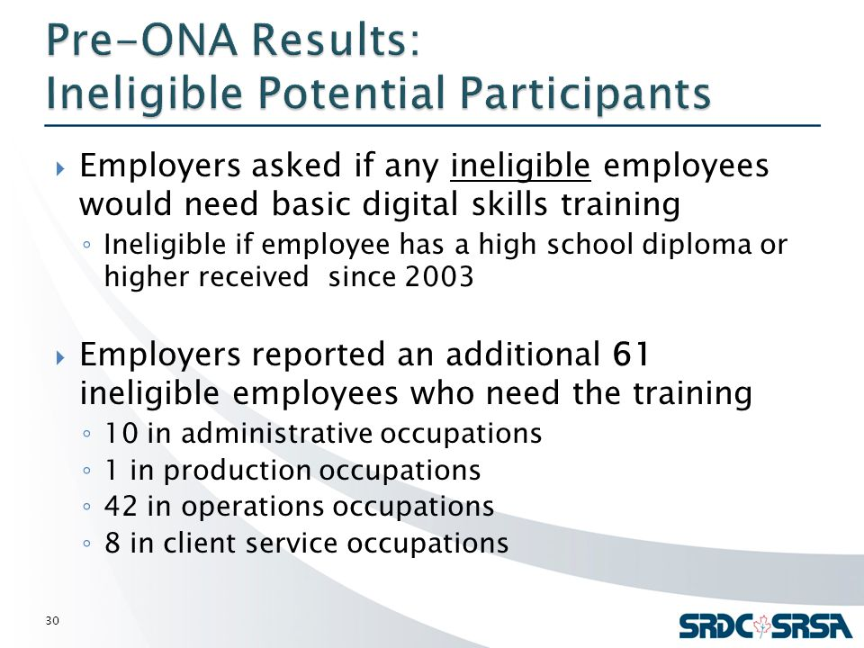  Employers asked if any ineligible employees would need basic digital skills training ◦ Ineligible if employee has a high school diploma or higher received since 2003  Employers reported an additional 61 ineligible employees who need the training ◦ 10 in administrative occupations ◦ 1 in production occupations ◦ 42 in operations occupations ◦ 8 in client service occupations 30