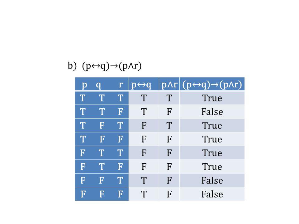 p q rp↔qp∧r(p↔q)→(p∧r) T T TTTTrue T T FTFFalse T F TFTTrue T F FFFTrue F T TFFTrue F T FFFTrue F F TTFFalse F F FTFFalse b) (p↔q)→(p∧r)