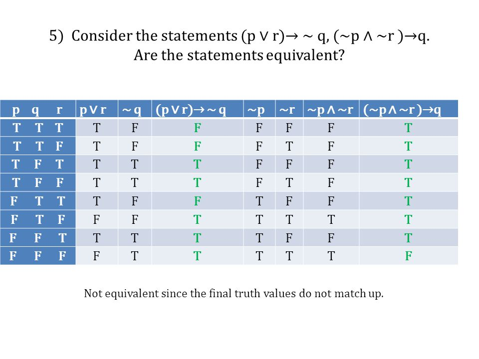 5) Consider the statements (p ∨ r)→ ~ q, (~p ∧ ~r )→q. Are the statements equivalent? p q rp ∨ r~ q(p ∨ r)→ ~ q~p~r~p ∧ ~r(~p ∧ ~r )→q T T TTFFFFFT T
