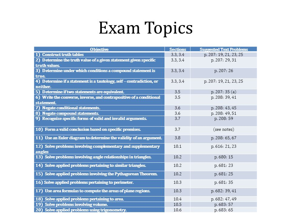 Exam Topics ObjectiveSectionsSuggested Text Problems 1) Construct truth tables3.3, 3.4p. 207: 19, 21, 23, 25 2) Determine the truth value of a given s