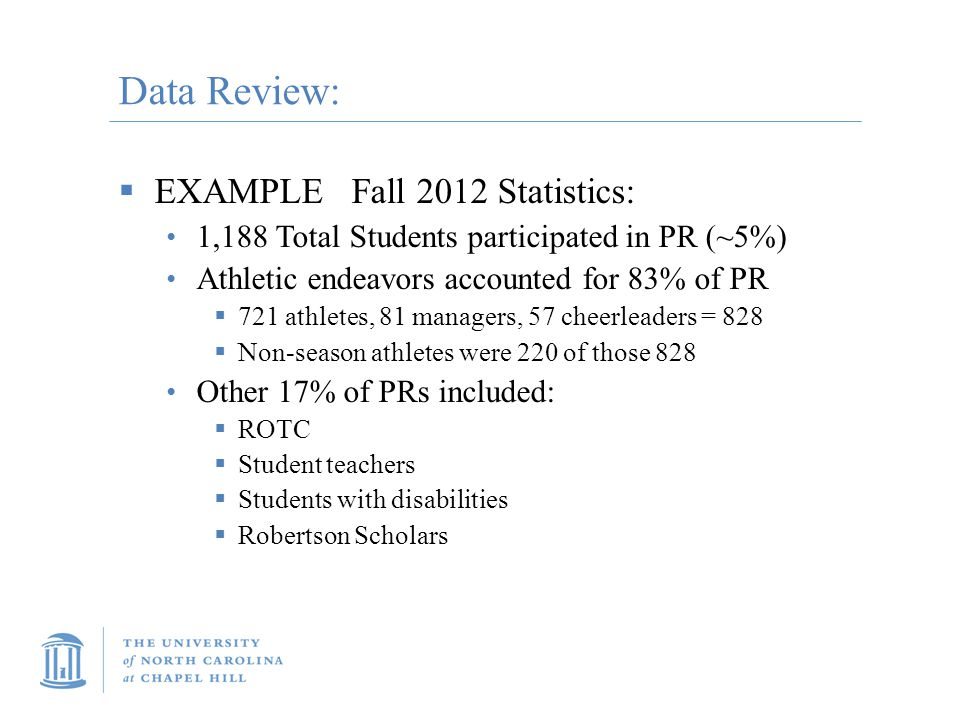 Data Review:  EXAMPLE Fall 2012 Statistics: 1,188 Total Students participated in PR (~5%) Athletic endeavors accounted for 83% of PR  721 athletes, 81 managers, 57 cheerleaders = 828  Non-season athletes were 220 of those 828 Other 17% of PRs included:  ROTC  Student teachers  Students with disabilities  Robertson Scholars