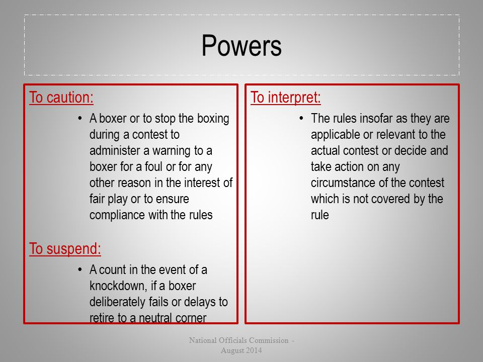 Powers To caution: A boxer or to stop the boxing during a contest to administer a warning to a boxer for a foul or for any other reason in the interes