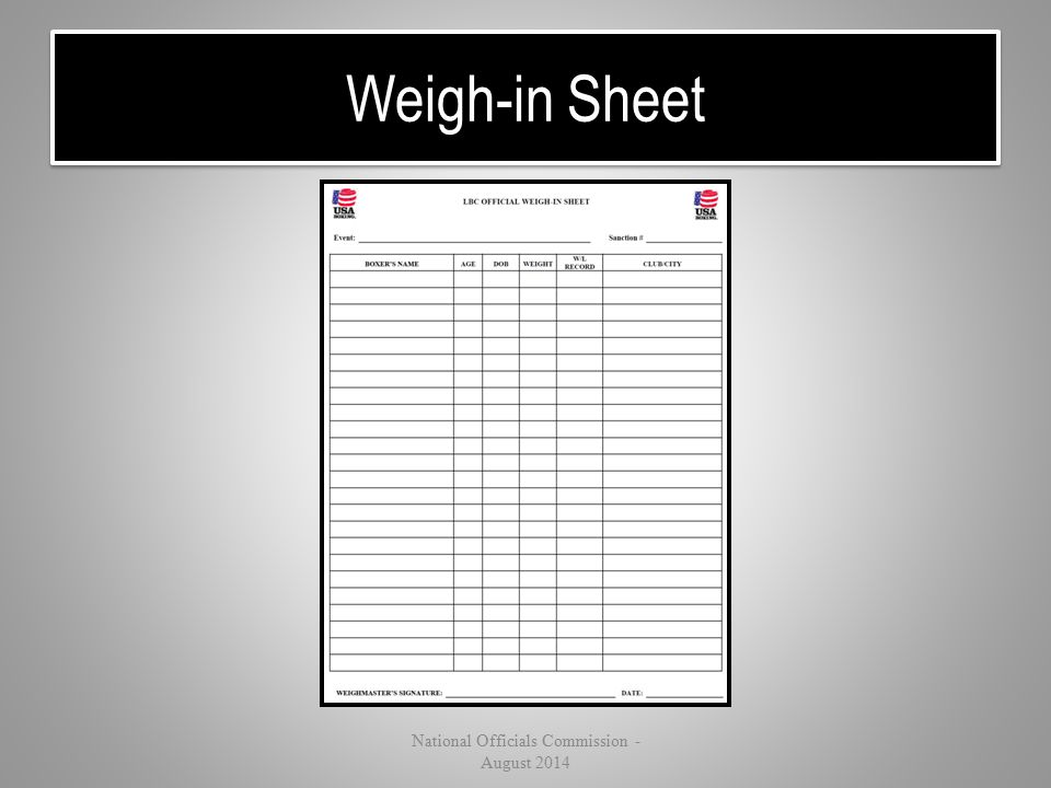 Weigh-in Sheet National Officials Commission - August 2014