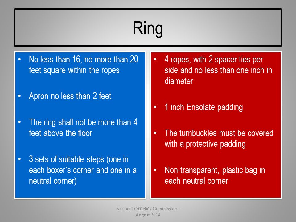 Ring No less than 16, no more than 20 feet square within the ropes Apron no less than 2 feet The ring shall not be more than 4 feet above the floor 3