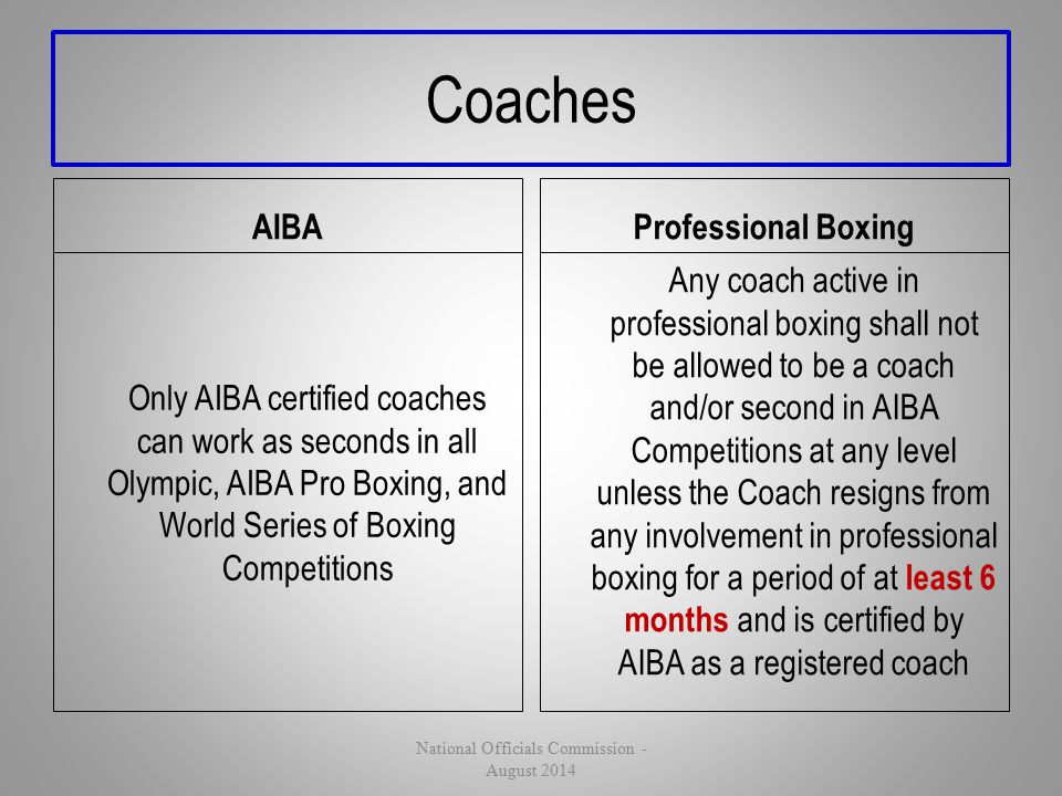 Coaches AIBA Only AIBA certified coaches can work as seconds in all Olympic, AIBA Pro Boxing, and World Series of Boxing Competitions Professional Box