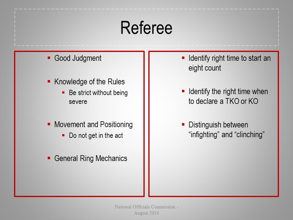 Referee  Good Judgment  Knowledge of the Rules  Be strict without being severe  Movement and Positioning  Do not get in the act  General Ring Me