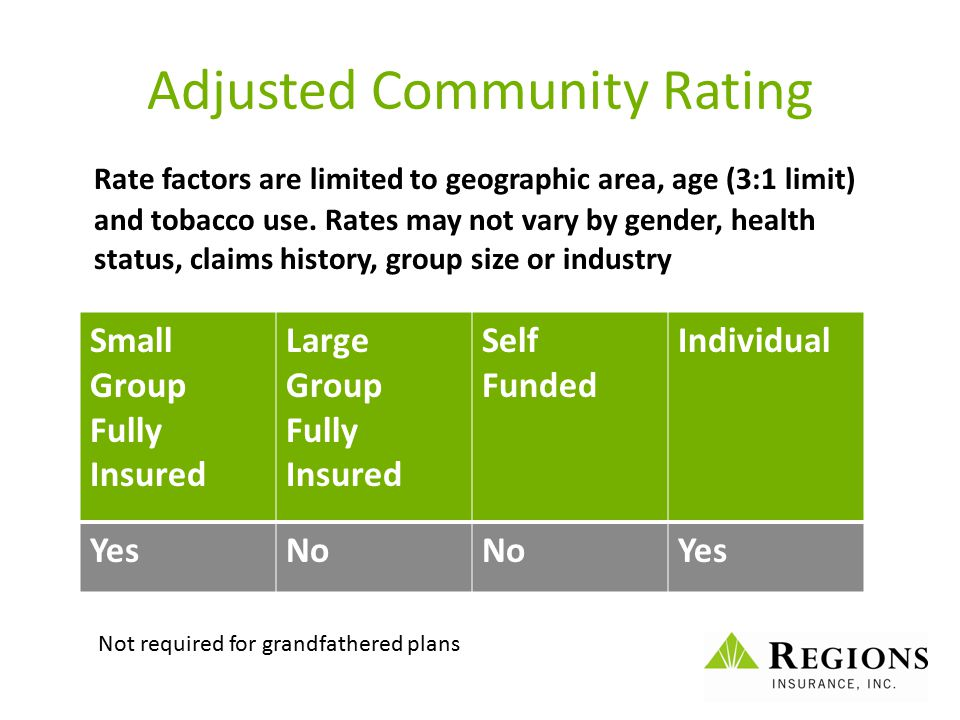 Adjusted Community Rating Rate factors are limited to geographic area, age (3:1 limit) and tobacco use. Rates may not vary by gender, health status, c