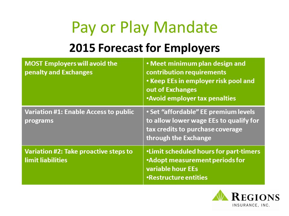 Pay or Play Mandate 2015 Forecast for Employers MOST Employers will avoid the penalty and Exchanges Meet minimum plan design and contribution requirem