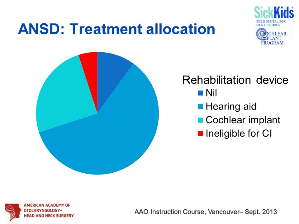ANSD: Treatment allocation Rehabilitation device